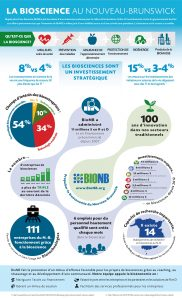 bionb-infographic-page-2
