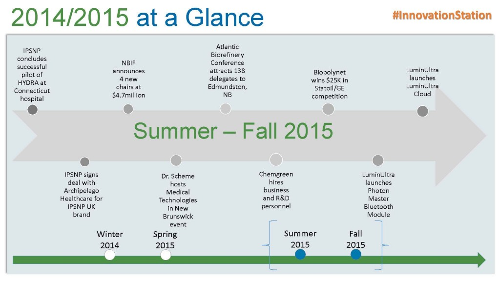 2014-2015 at a glance timeline p1_Page_2
