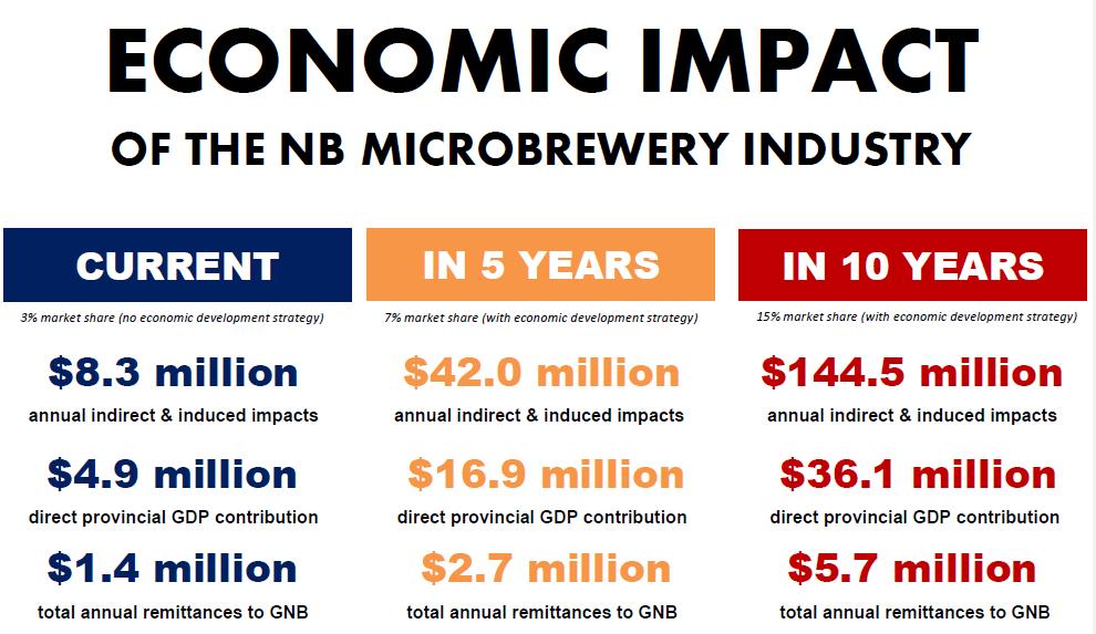 microbrew_stats1